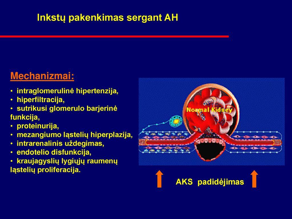 hipertenzija ir sutrikusi inkstų funkcija