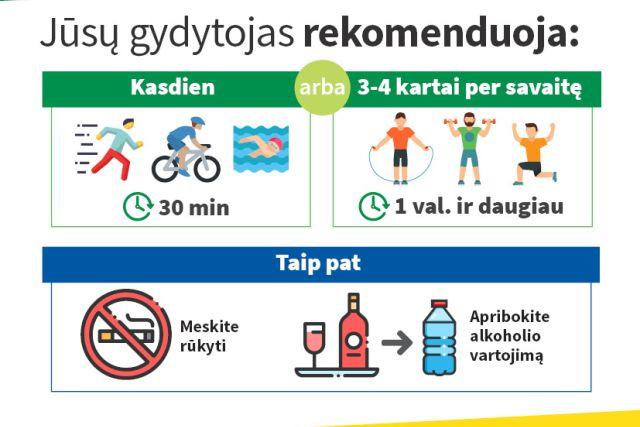 hipertenzijos gydymas ozonu)