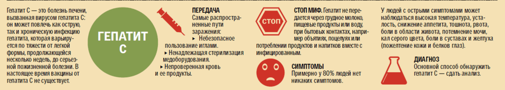 hipertenzija hepatitas C)