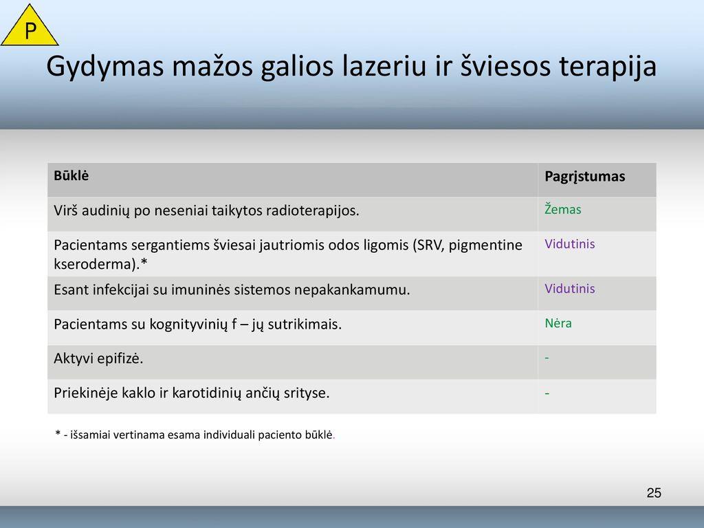 hipertenzijos apžvalgos gydymas lazeriu)