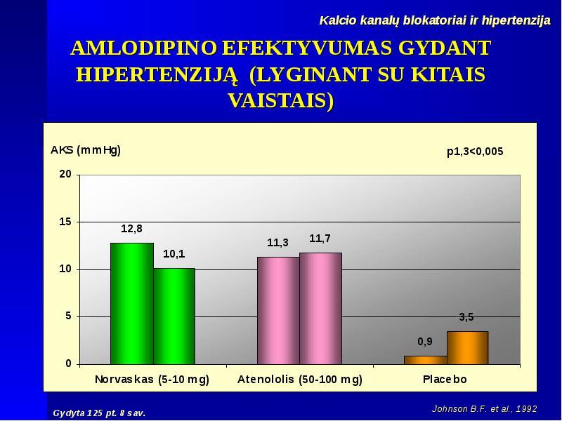kaip gydyti hipertenzijos vaistą)