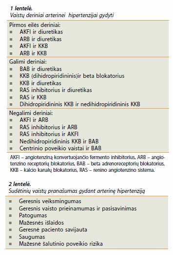 vaistažolių vaistas ir hipertenzija)