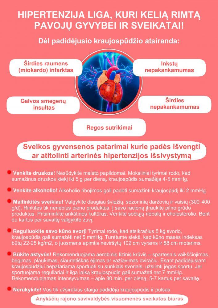 hipertenzija yra nuolat aukštas kraujospūdis