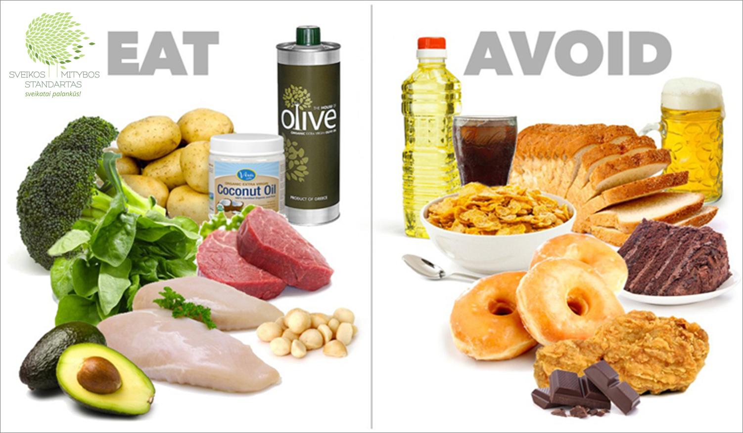 Omega 6 šaltinai: 10 maisto produktų - būtina žinoti - vanagaite.lt