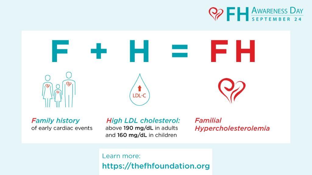 kaip paveldima hipertenzija
