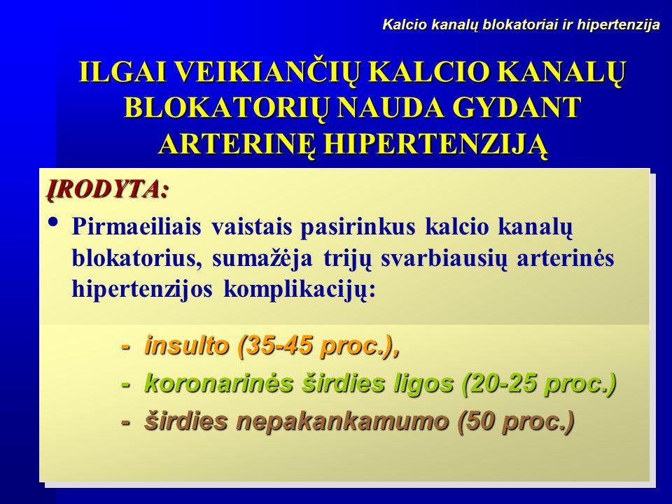 nauji kalcio antagonistai gydant hipertenziją)