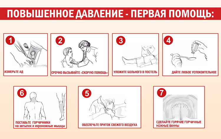 hipertenzija 1 laipsnio dešinė)