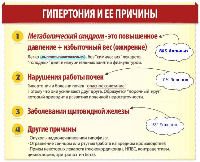 alternatyvūs hipertenzijos gydymo būdai)