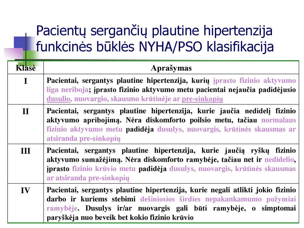 nauja hipertenzijos klasifikacija senyvo hipertenzija sergančio žmogaus mityba