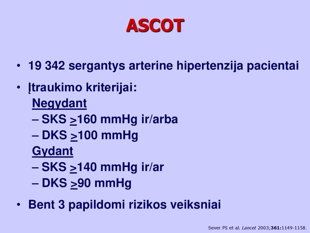 simvastatinas nuo hipertenzijos)