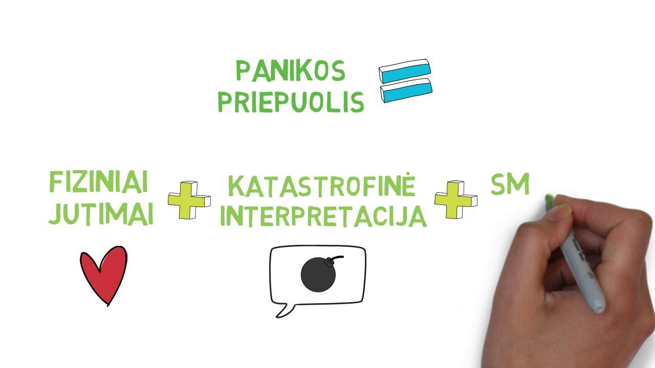 panikos priepuoliai hipertenzija