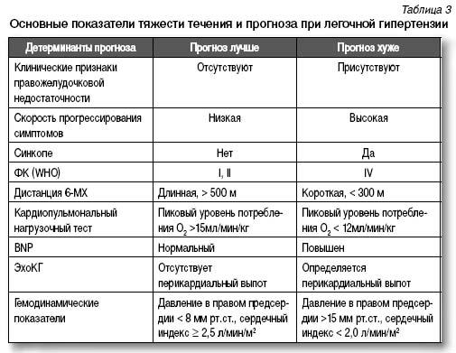 hipertenzija auskultacija