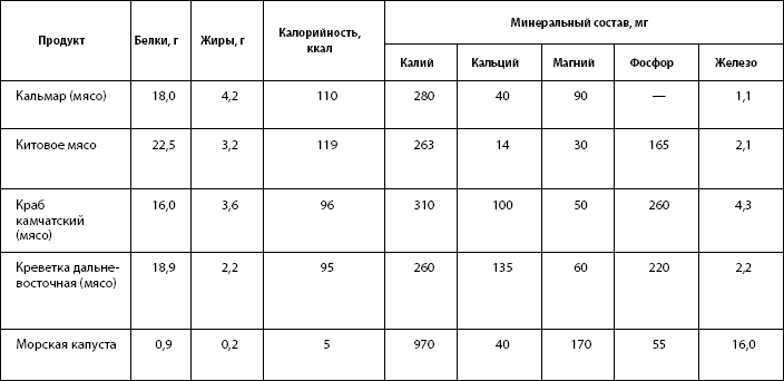 perlinių miežių hipertenzija)