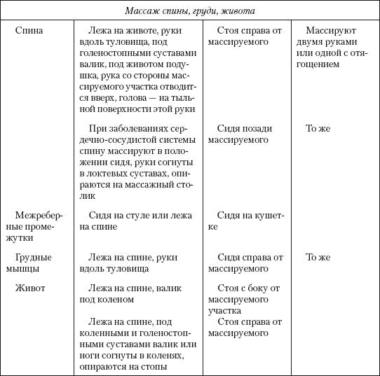 masažo hipertenzijos vaizdo pamokos)