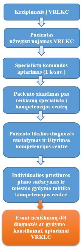 kurso hipertenzija vaikams)
