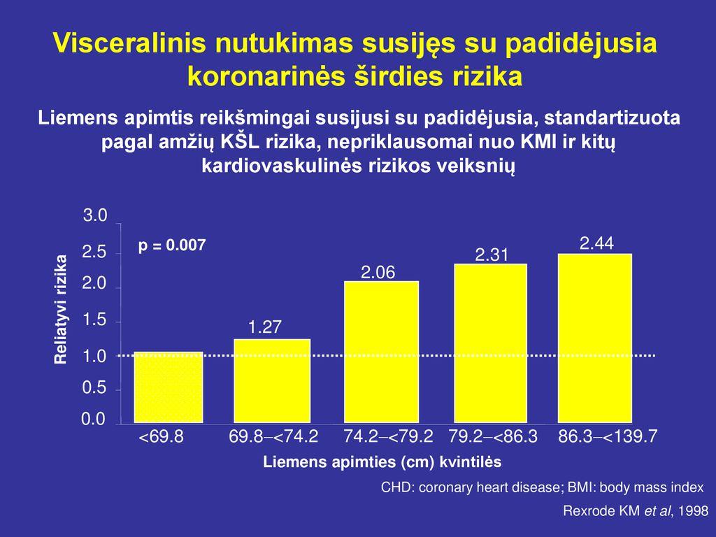 1 laipsnio hipertenzija pagal mcb 10