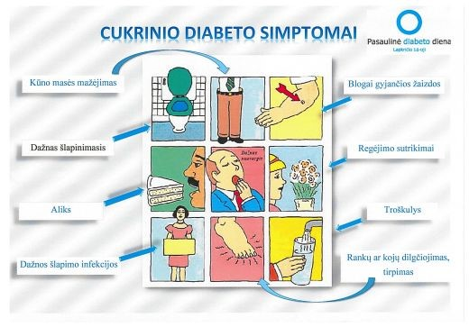 nėštumo diabetas ir hipertenzija)
