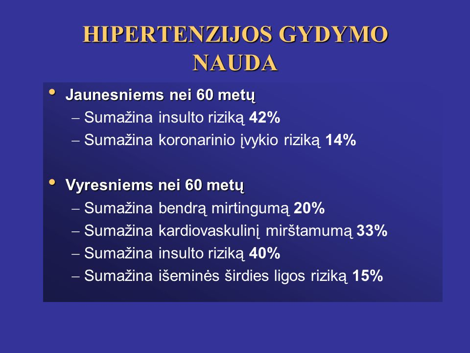 hipertenzijos gydymo perspektyvos