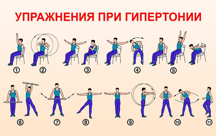 7 pagrindiniai pratimai gimnastika dr. Šishonino kaklui - Osteochondrozė -