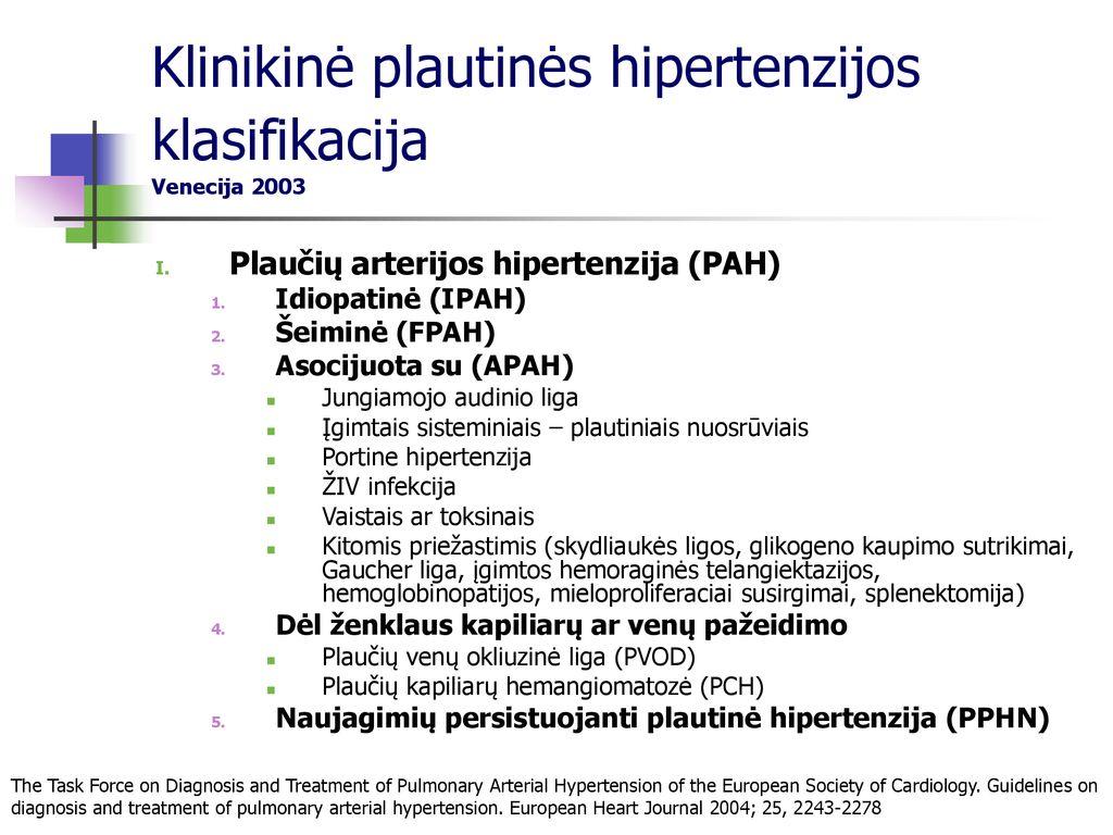 Plautinė hipertenzija | vanagaite.lt