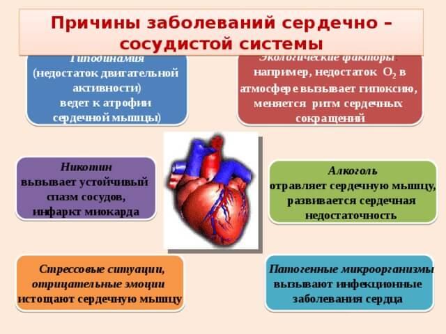 aspektas sveikatos širdies murmėjimas