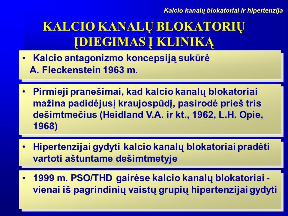 vaistai nuo hipertenzijos, o ne kalcio kanalų blokatorius