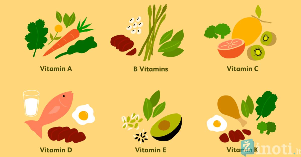 hipertenzijos vitaminai ir mineralai)