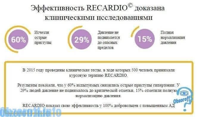 astragalus hipertenzijos gydymas)