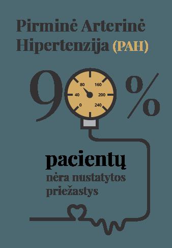širdies hipertenzijos priežastys