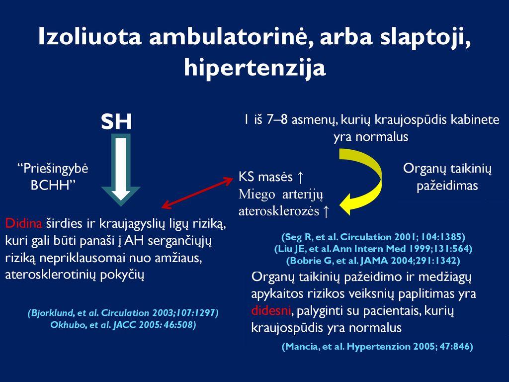 hipertenzijos ligų amžius