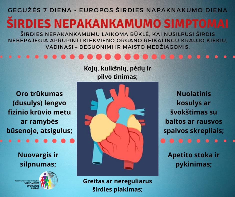 nereguliarus širdies plakimas liaudies gynimo priemonės 2 laipsnio hipertenzijai gydyti