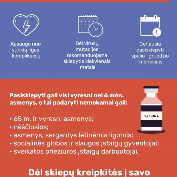 Diagnostiniai tyrimai