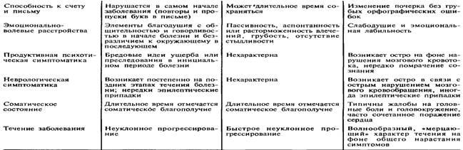 hipertenzijos gydymas runomis)