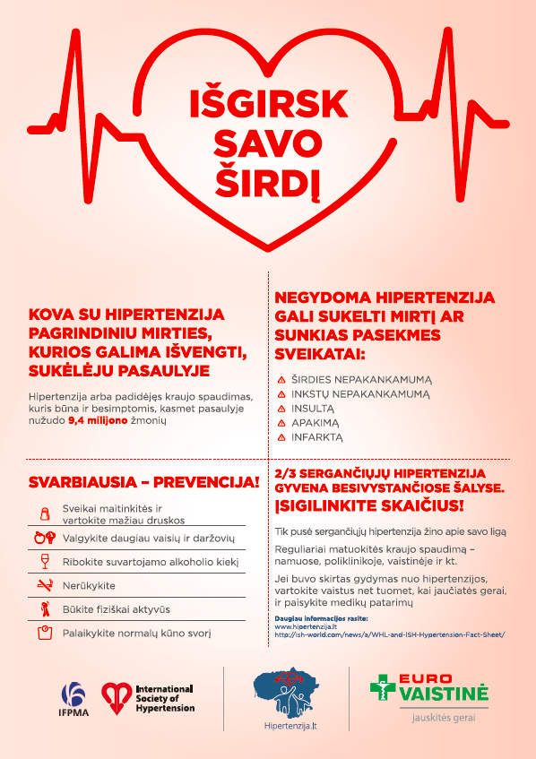 kaip sužinoti, ar yra hipertenzija