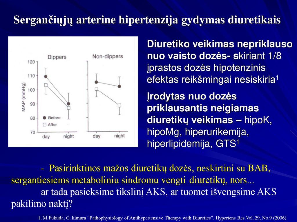 absoliuti hipertenzija