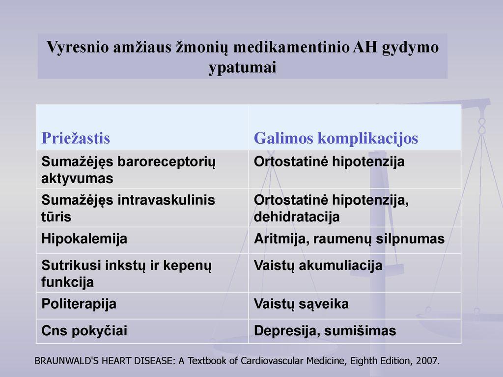 ortostatinė hipotenzija ir hipertenzija)