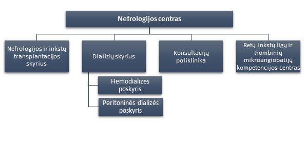 nefrologo hipertenzijos gydymas