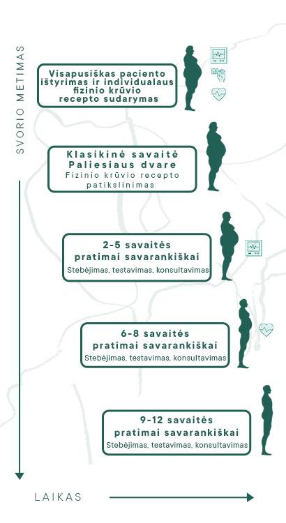 hipertenzija su antsvoriu)