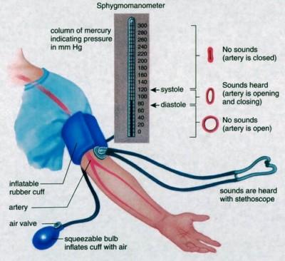 hipotenzijos pacientams, sergantiems hipotenzija)