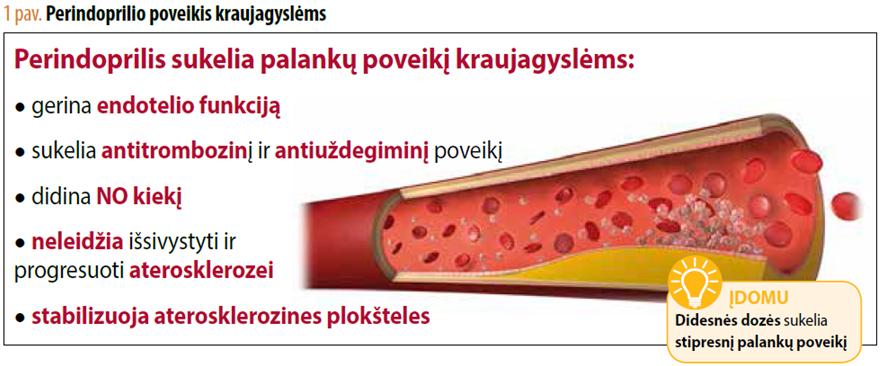 kokie yra saugiausi vaistai nuo hipertenzijos
