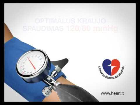 kaip gydyti hipertenziją kvėpuojant pradedantys hipertenzijos vaistai