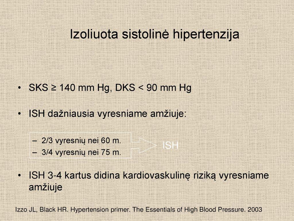 trečio laipsnio hipertenzija ketvirtoji rizika