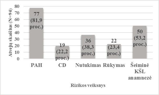Fizioterapija Kaune - Medicinos paslaugos