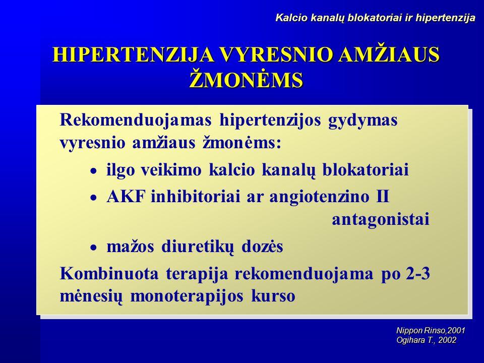 AKF inhibitoriai yra efektyvūs RAAS blokatoriai – zofenoprilio pavyzdys | vanagaite.lt