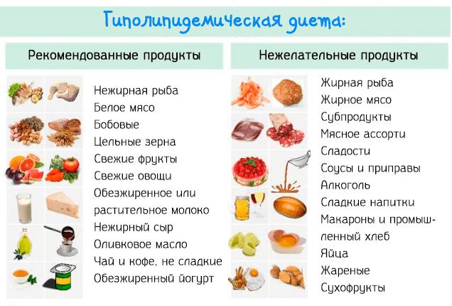 hipertenzija, ką galite valgyti dieną)