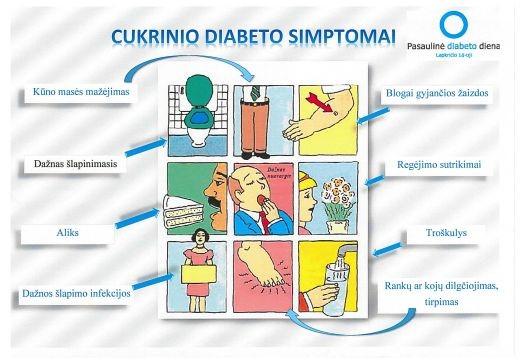 Cukrinis diabeto gydymas sergant širdies ir kraujagyslių bei inkstų ligomis (I)   vanagaite.lt