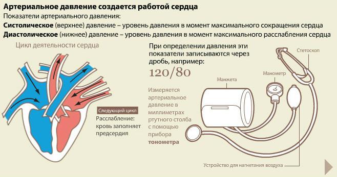 atsikratykite hipertenzijos liaudies gynimo priemonėmis)