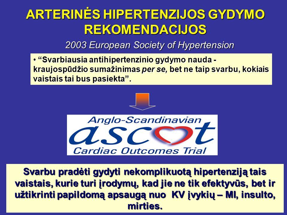 PSO rekomendacijos dėl hipertenzijos)