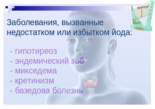 mėlynoji jodo hipertenzija)