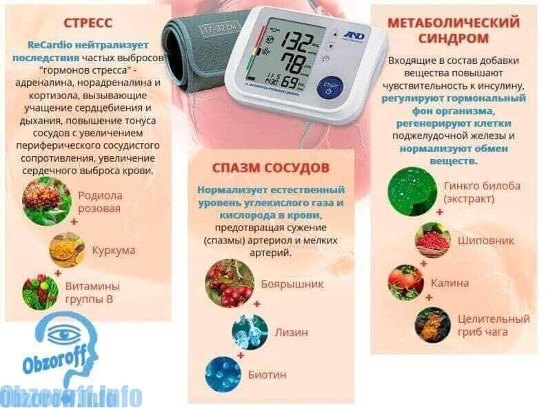 hipertenzijos tinktūrų sudėtis